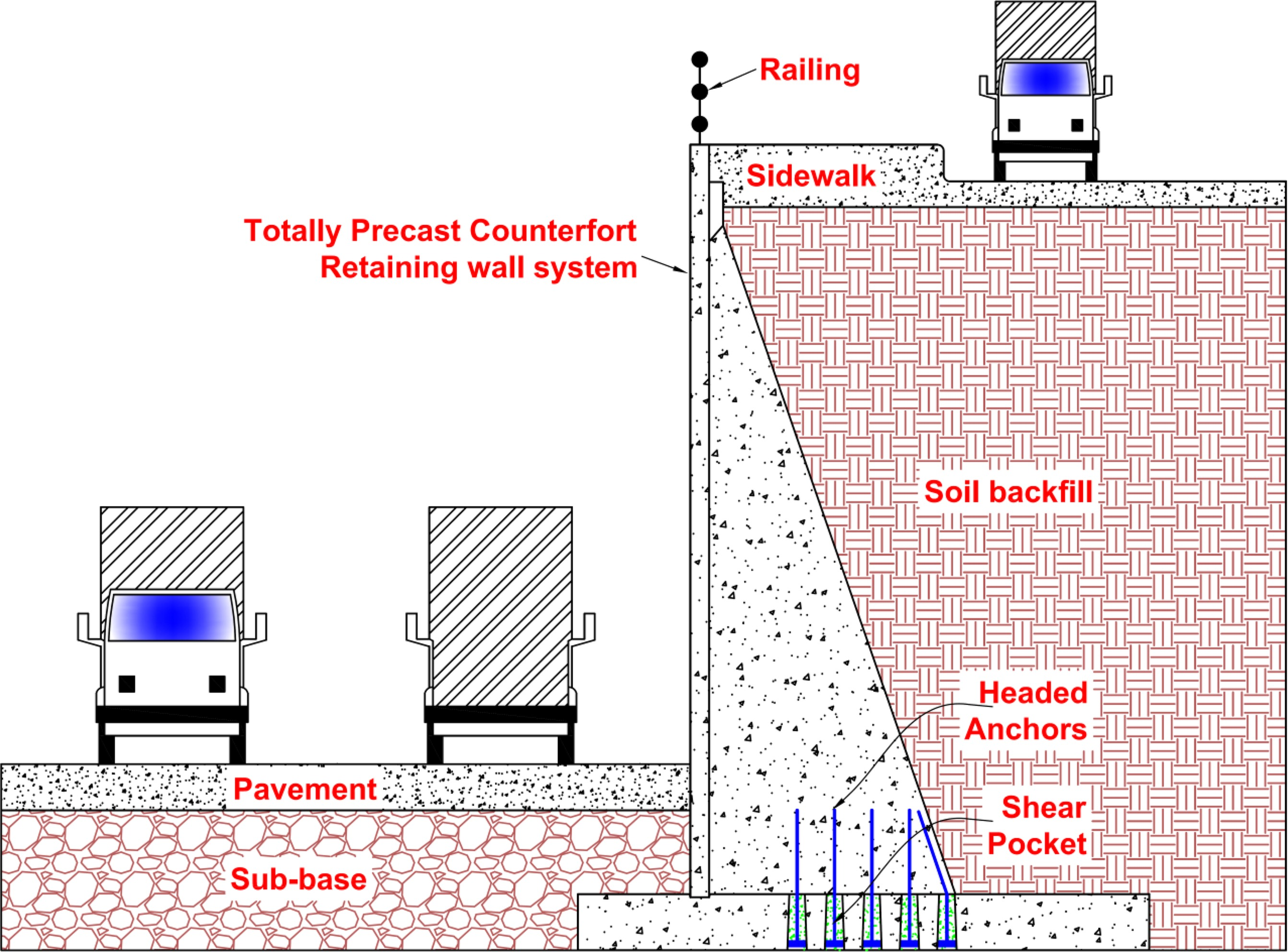 Fabrication And Construction Procedures Of A Totally Precast Concrete Counterfort Retaining Wall System For Highways Practice Periodical On Structural Design And Construction Vol 22 No 2