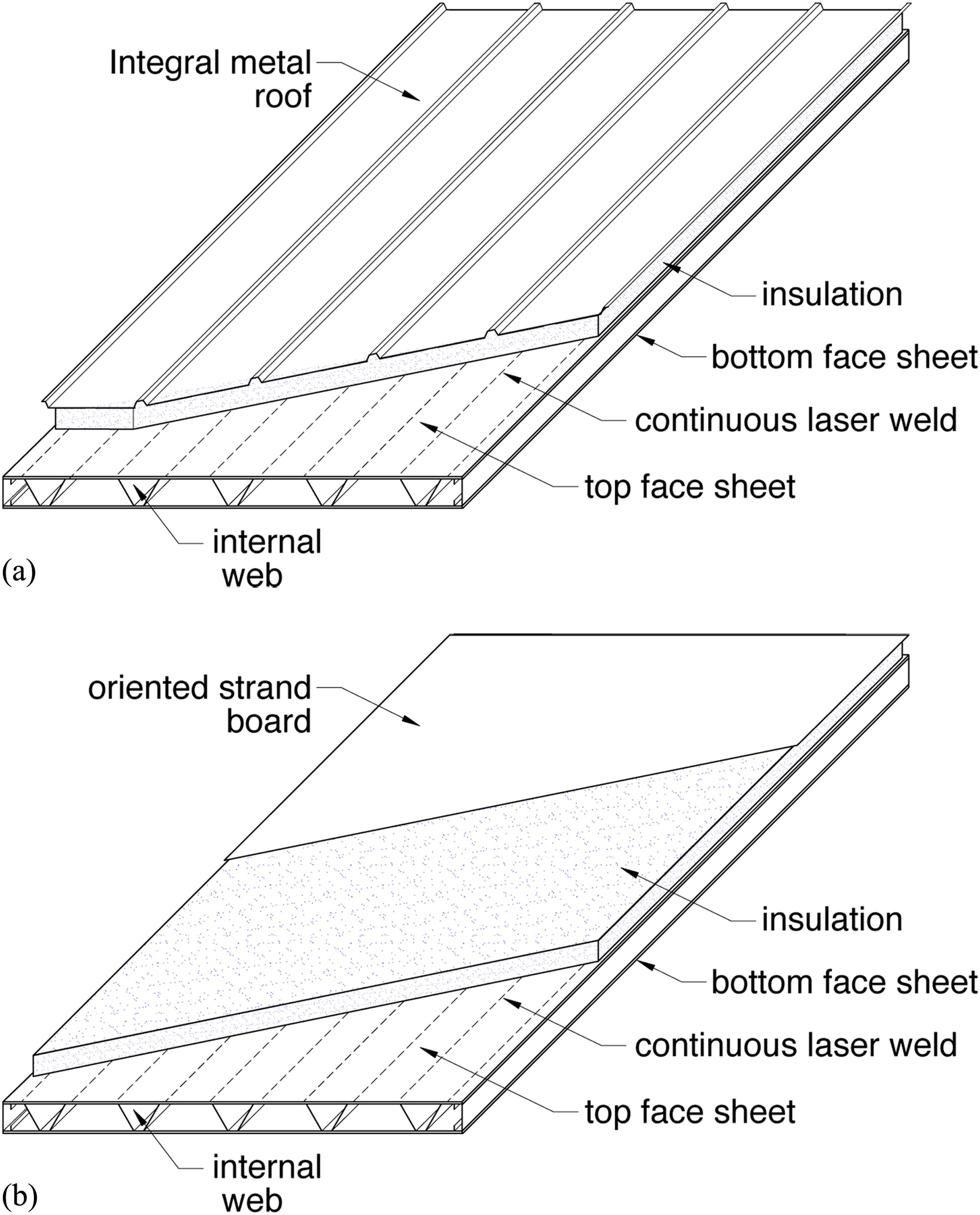 Panelized Residential Roof System Ii Hygrothermal Performance And Architectural Details Journal Of Architectural Engineering Vol 23 No 4