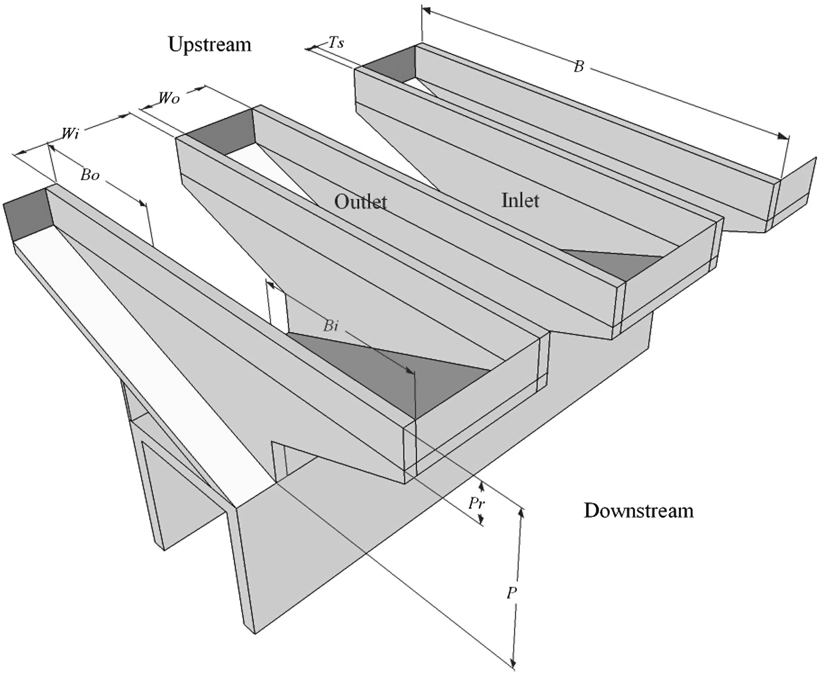 Parapet Wall Effect On Piano Key Weir Efficiency Journal Of
