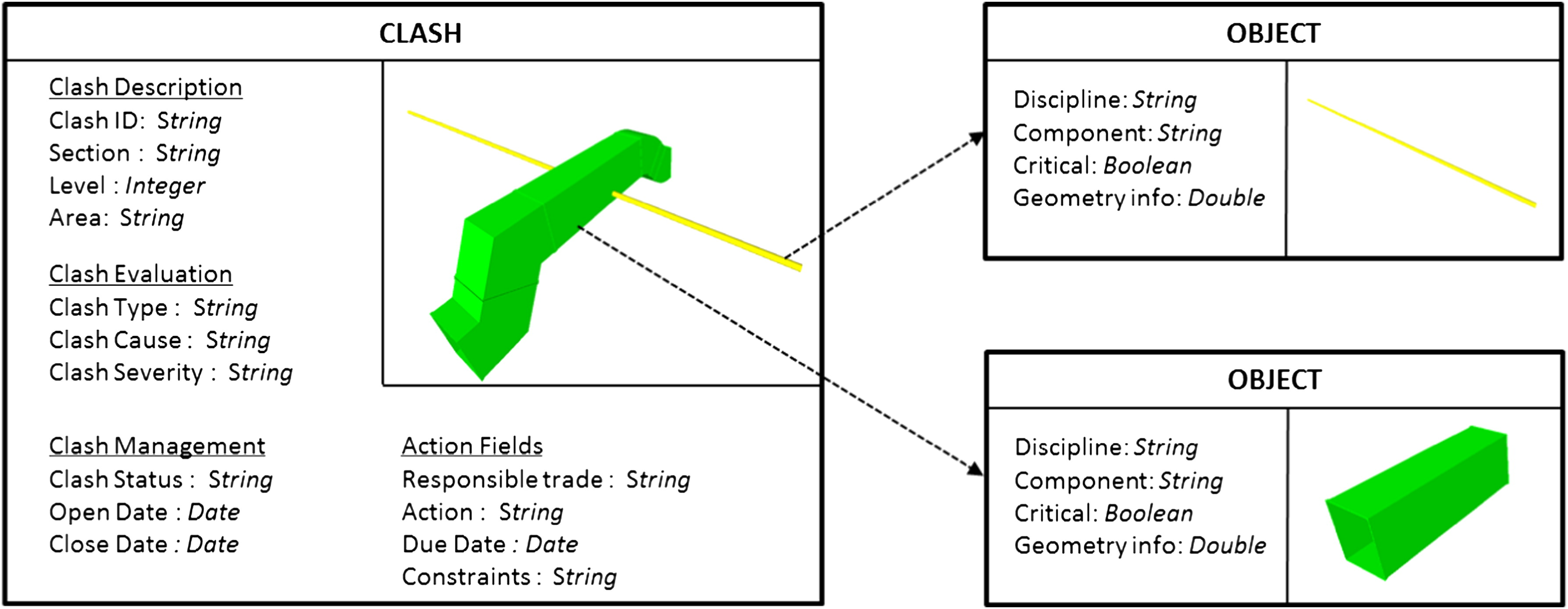 Process Knowledge Capture In Bim Based Mechanical Electrical And The Little Ones Due Date Using Dynamic Diagram Plumbing Design Coordination Meetings Journal Of Computing Civil Engineering Vol