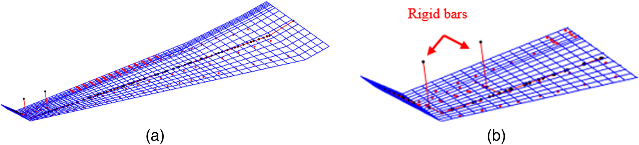 Flutter Clearance Investigation of Camber-Morphing Aileron Tailored