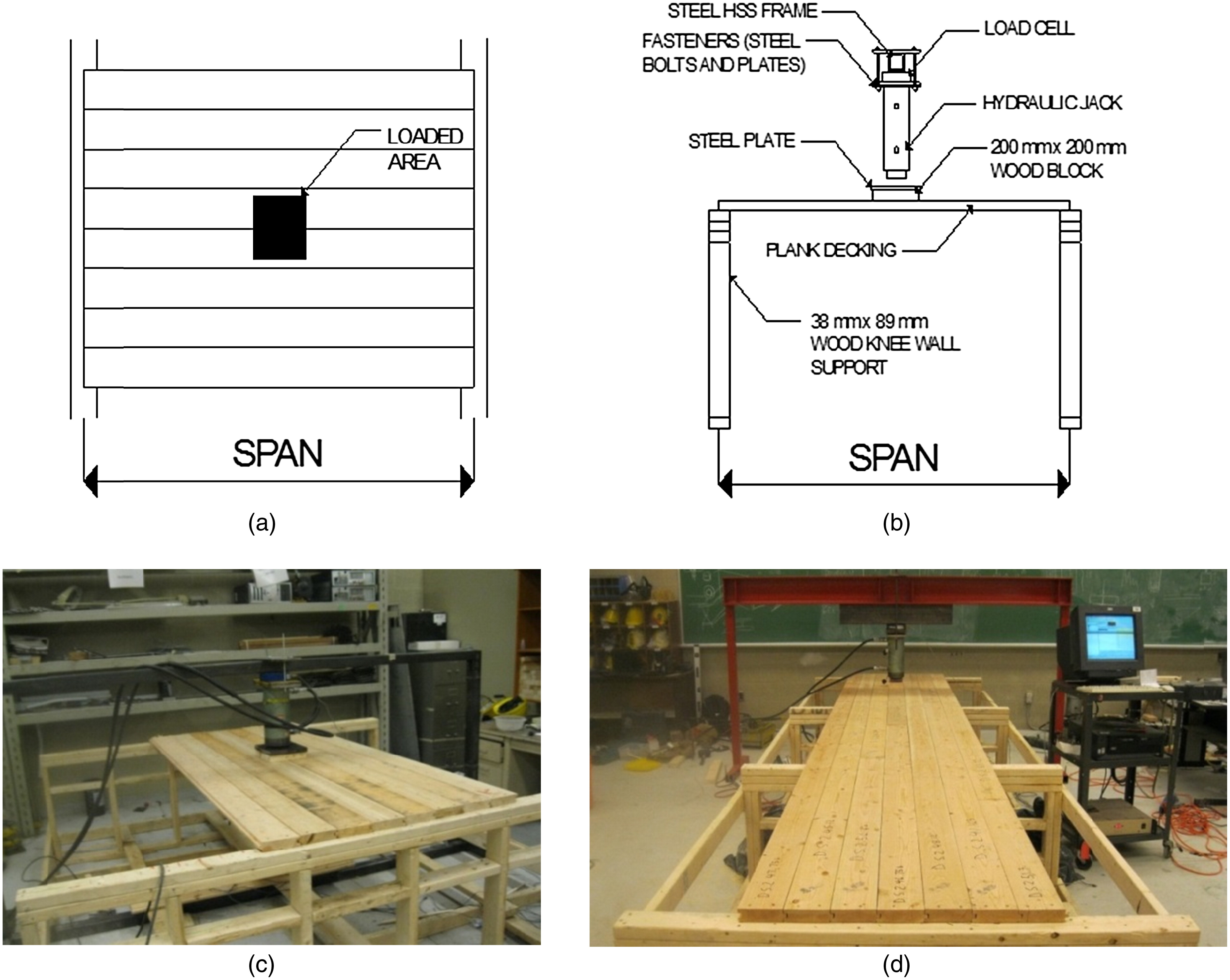 Effects of Load Sharing in Wood Tongue-and-Groove Plank