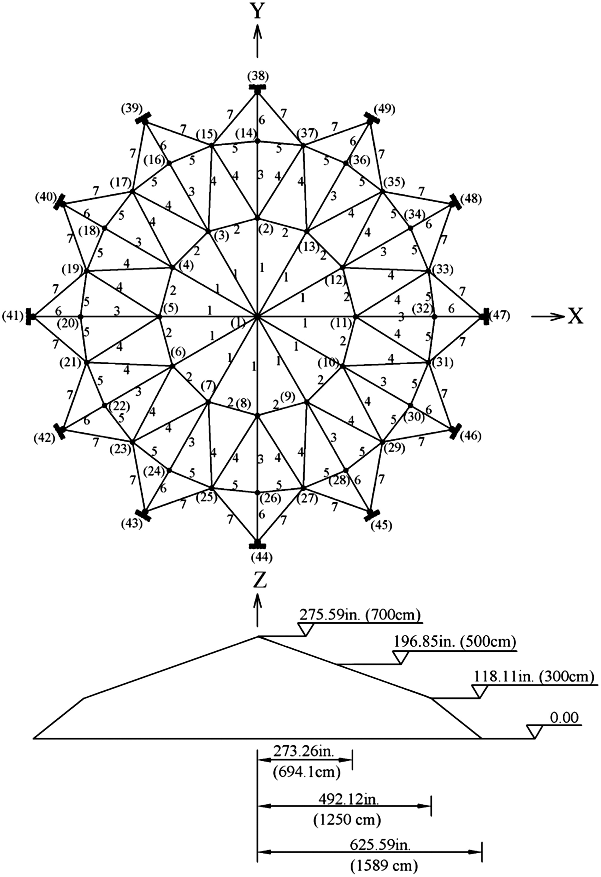 colliding bodies optimization for truss optimization with multiple Bell Curve Illustration colliding bodies optimization for truss optimization with multiple frequency constraints journal of puting in civil engineering vol 29 no 5