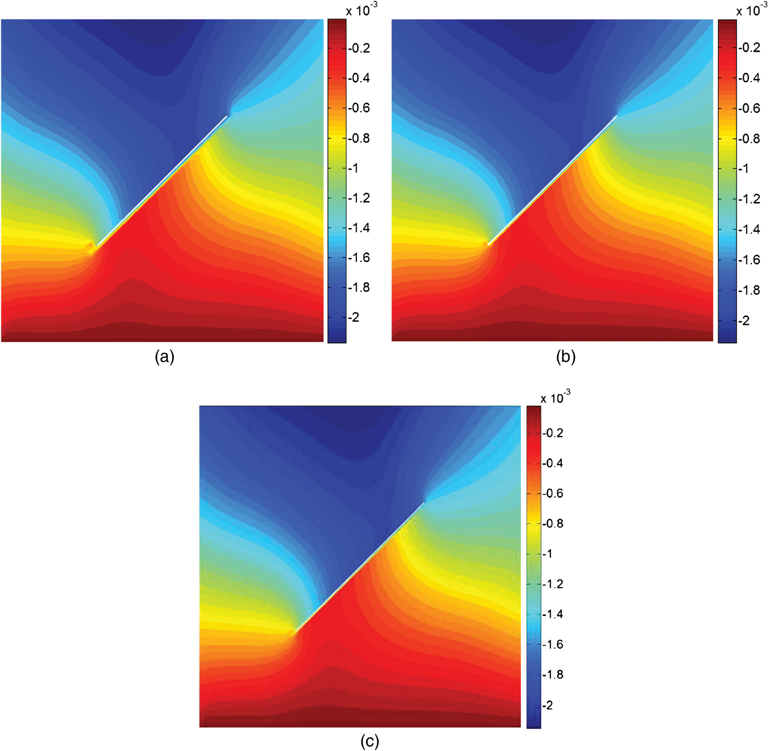 Numerical Simulation of the Dynamic Frictional Contact