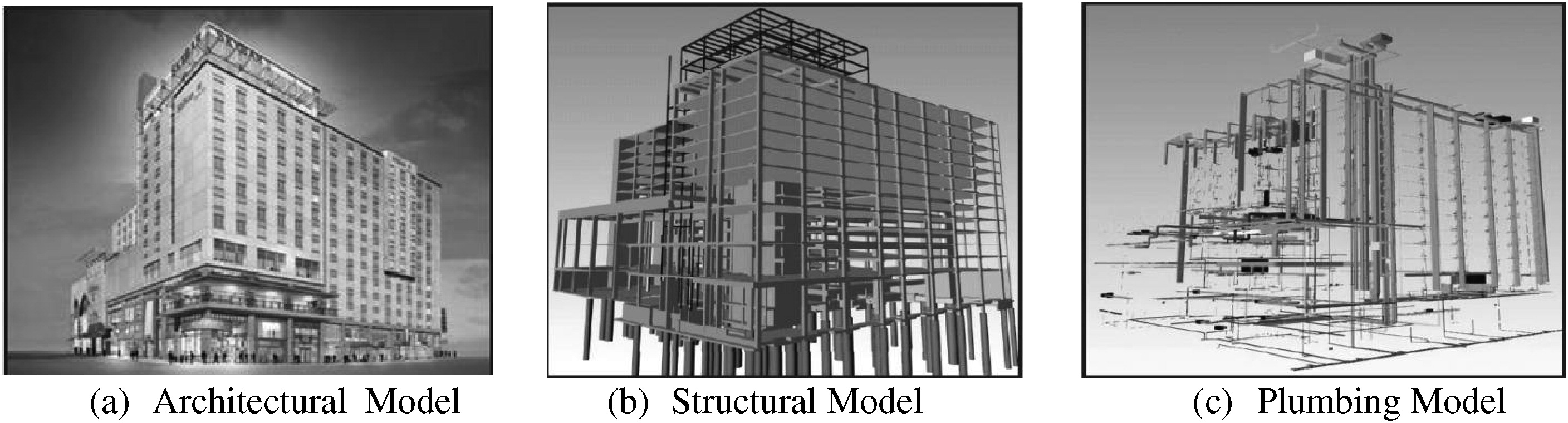 Building Information Modeling (BIM): Trends, Benefits, Risks, and