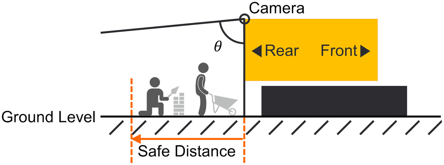 Real-Time Vision-Based Warning System for Prevention of Collisions