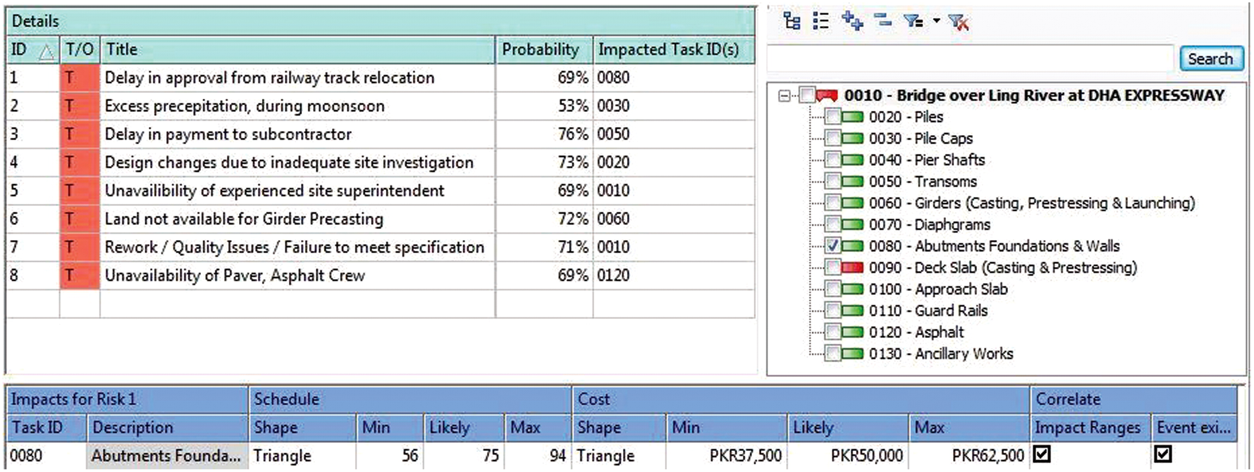 Cost and Schedule Risk Analysis of Bridge Construction in