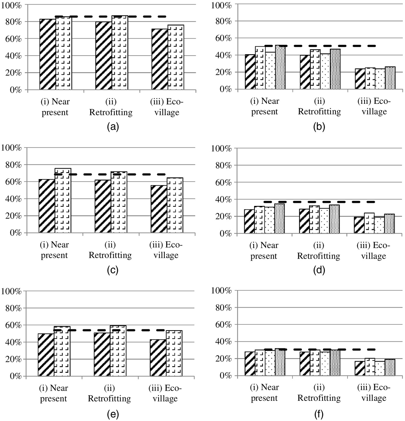 Impacts on rural wastewater systems in subarctic regions due to impacts on rural wastewater systems in subarctic regions due to changes in inputs from households journal of cold regions engineering vol 32 no 1 nvjuhfo Image collections