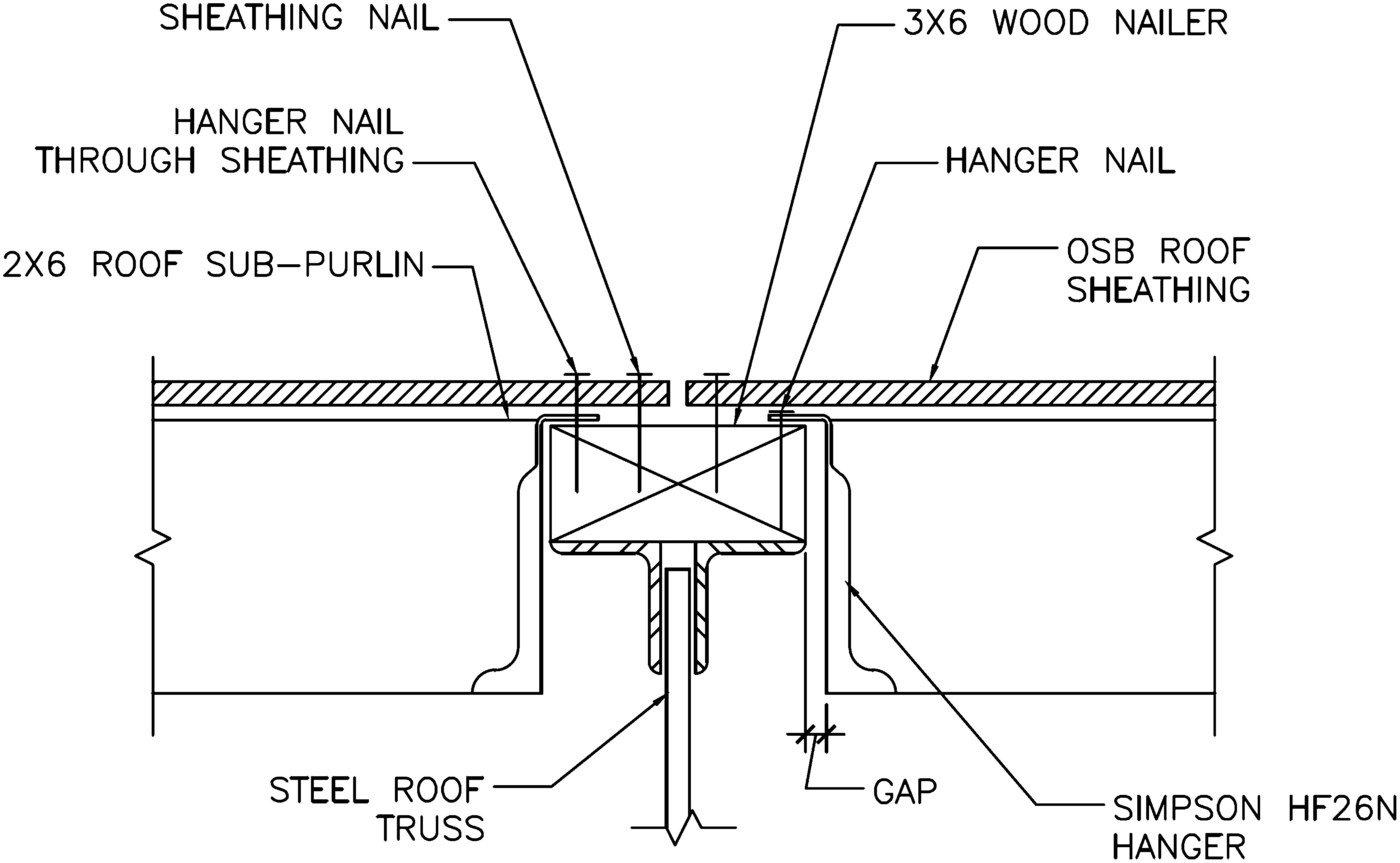Wood Panelized Roof Subpurlin Hanger Construction Defect Assessment Truss Diagram And Load Testing To Establish Tolerances Practice Periodical On Structural