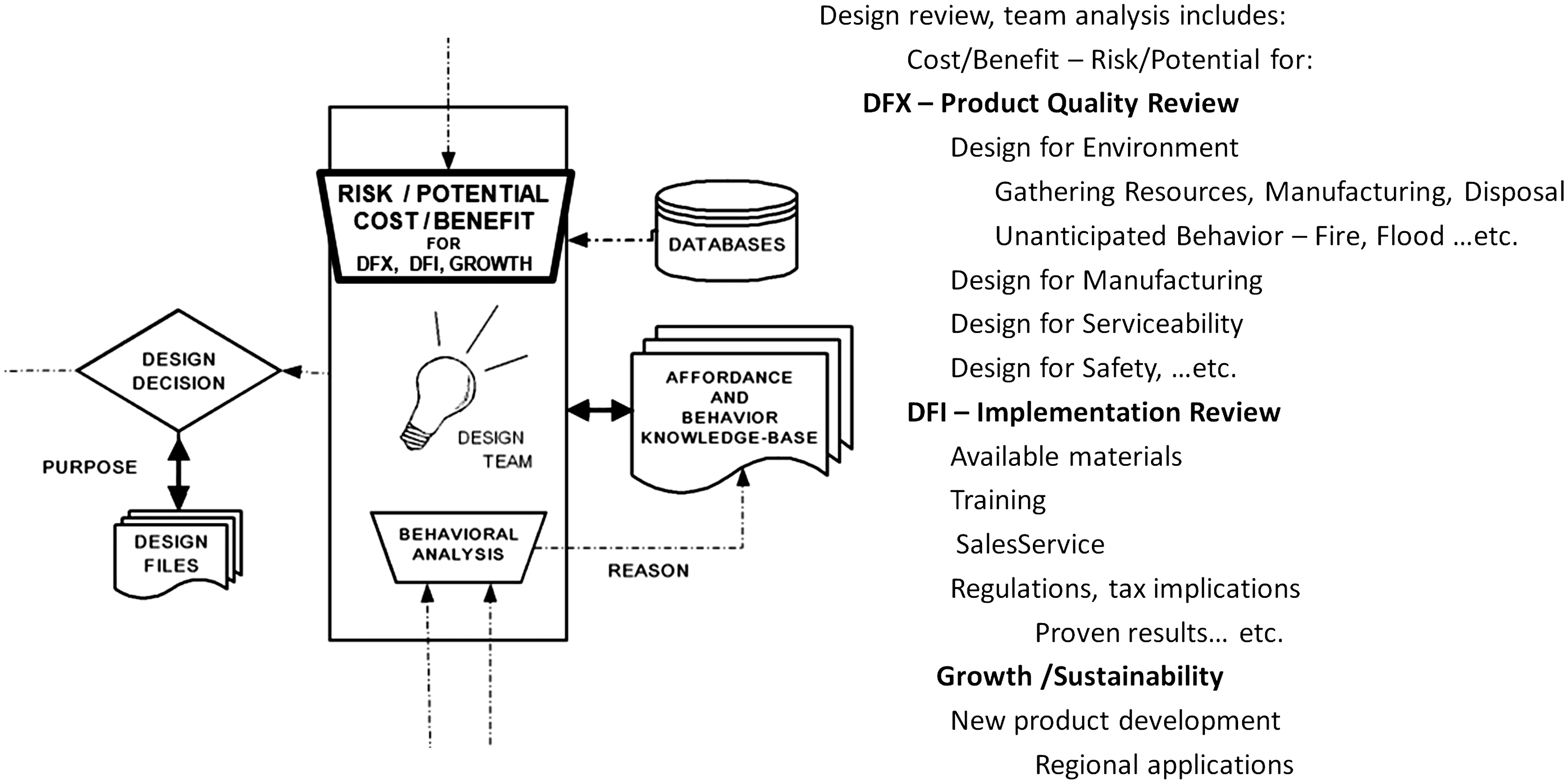 Design For Implementation Strategy For Designing A Sustainable Building  Using The Geosolar Exergy Storage Technology: Case Study  Journal Of  Energy