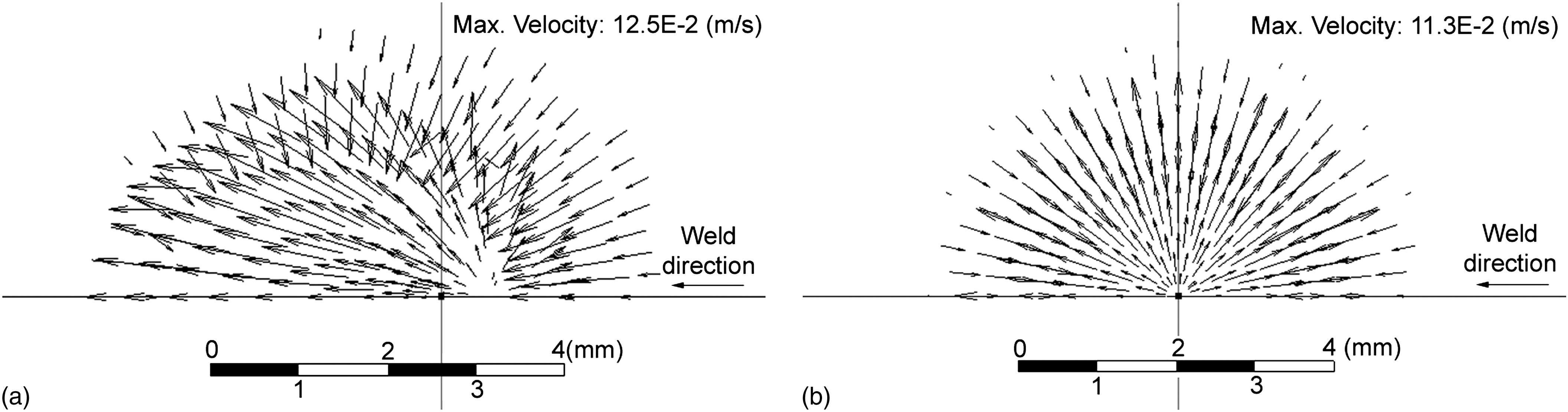 Effect Of Torch Angle On Arc Properties And Weld Pool Shape In Diagram Welding Stationary Gtaw Journal Engineering Mechanics Vol 139 No 9