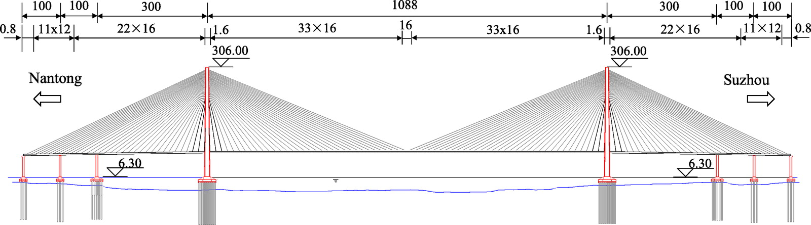 Displacement Monitoring and Analysis of Expansion Joints of