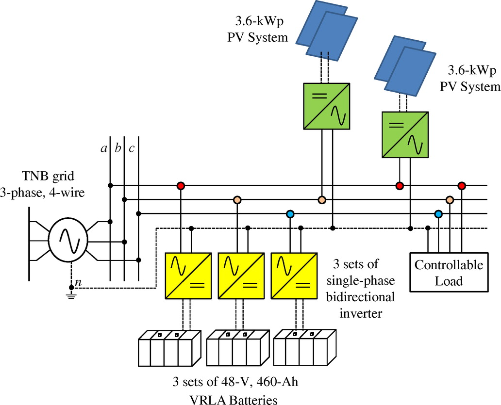 Distributed Energy Storage Systems With An Improved Fuzzy Controller Uplander Charging System Wiring Diagram For Mitigating Voltage Unbalance On Low Networks Journal Of