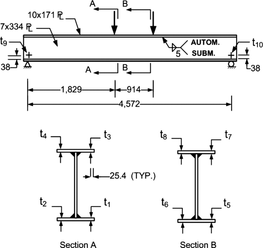 Fatigue Strength of Weathered A588 Steel Beams | Journal of