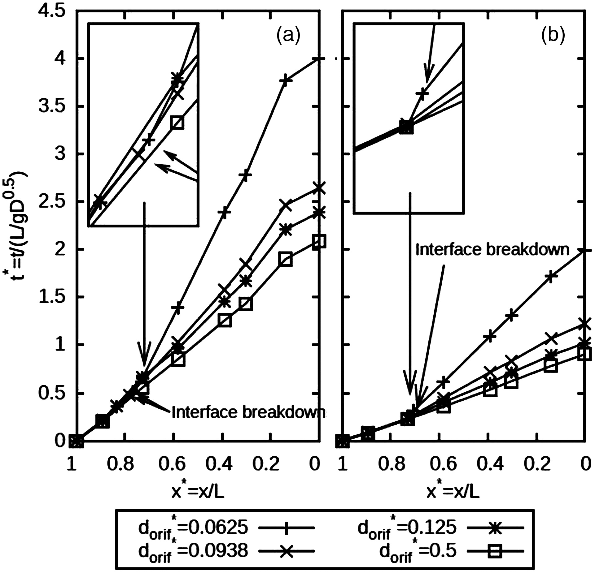 Modeling of water pipeline filling events accounting for air phase modeling of water pipeline filling events accounting for air phase interactions journal of hydraulic engineering vol 139 no 9 nvjuhfo Image collections