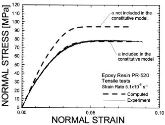 Strain Rate Sensitivity of Epoxy Resin in Tensile and Shear