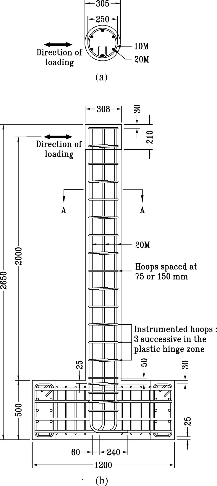Behavior Of Circular Reinforced Concrete Columns Confined With 23 Hp Briggs And Stratton Wiring Diagram Carbon Fiberreinforced Polymers Under Cyclic Flexure Constant Axial Load Journal
