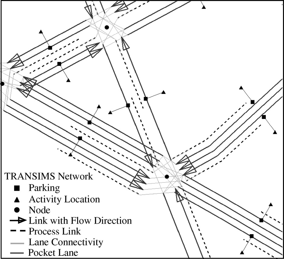 integrating gis and microscopic traffic simulation to analyze Purdue University Fountain traffic simulation to analyze impacts of transportation infrastructure construction journal of puting in civil engineering vol 26 no 4