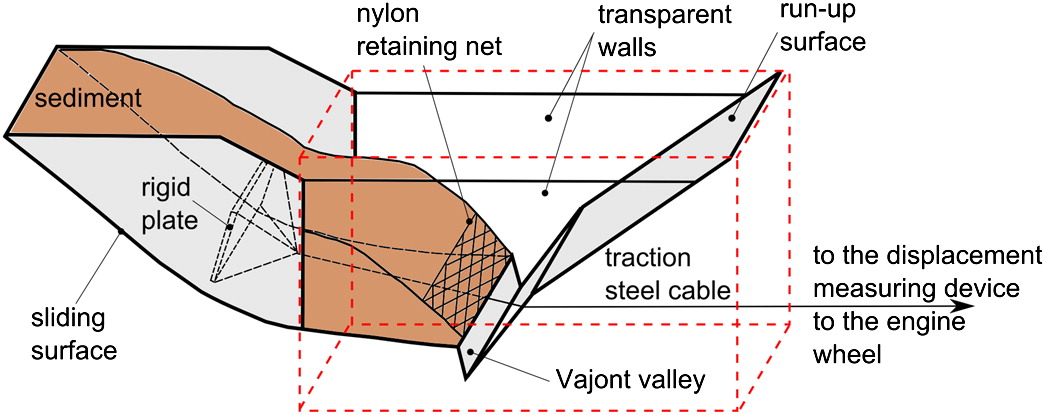 Vajont Disaster: Smoothed Particle Hydrodynamics Modeling of the
