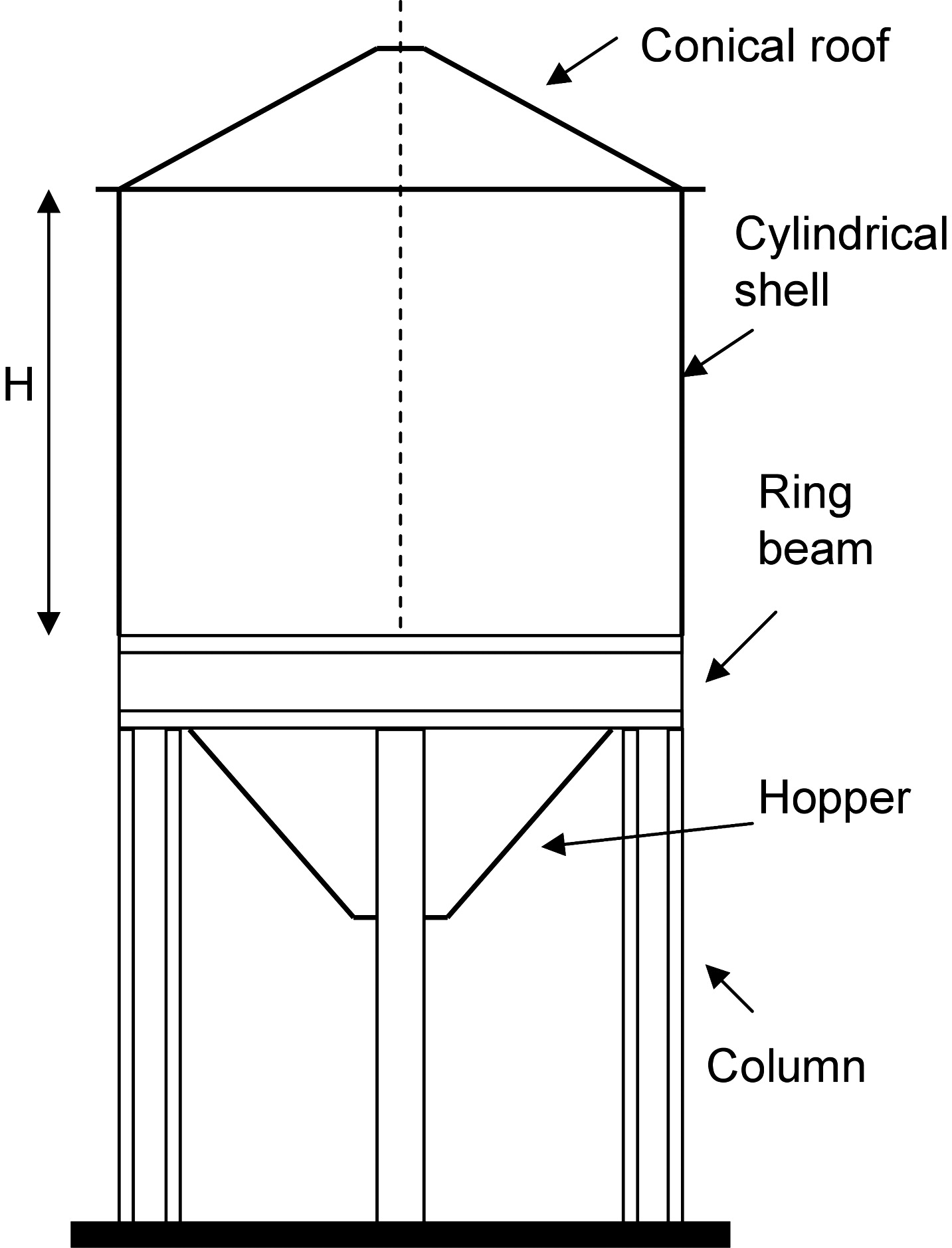 Ring Beam Stiffness Criterion for Column-Supported Metal