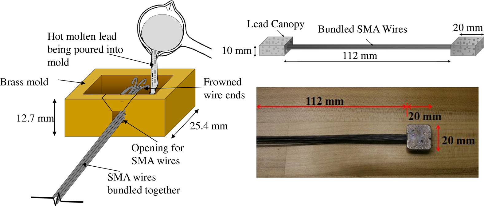 Fabrication And Cyclic Behavior Of Highly Ductile Superelastic Shape Sma Wiring Diagram Memory Composites Journal Materials In Civil Engineering Vol 26 No 4
