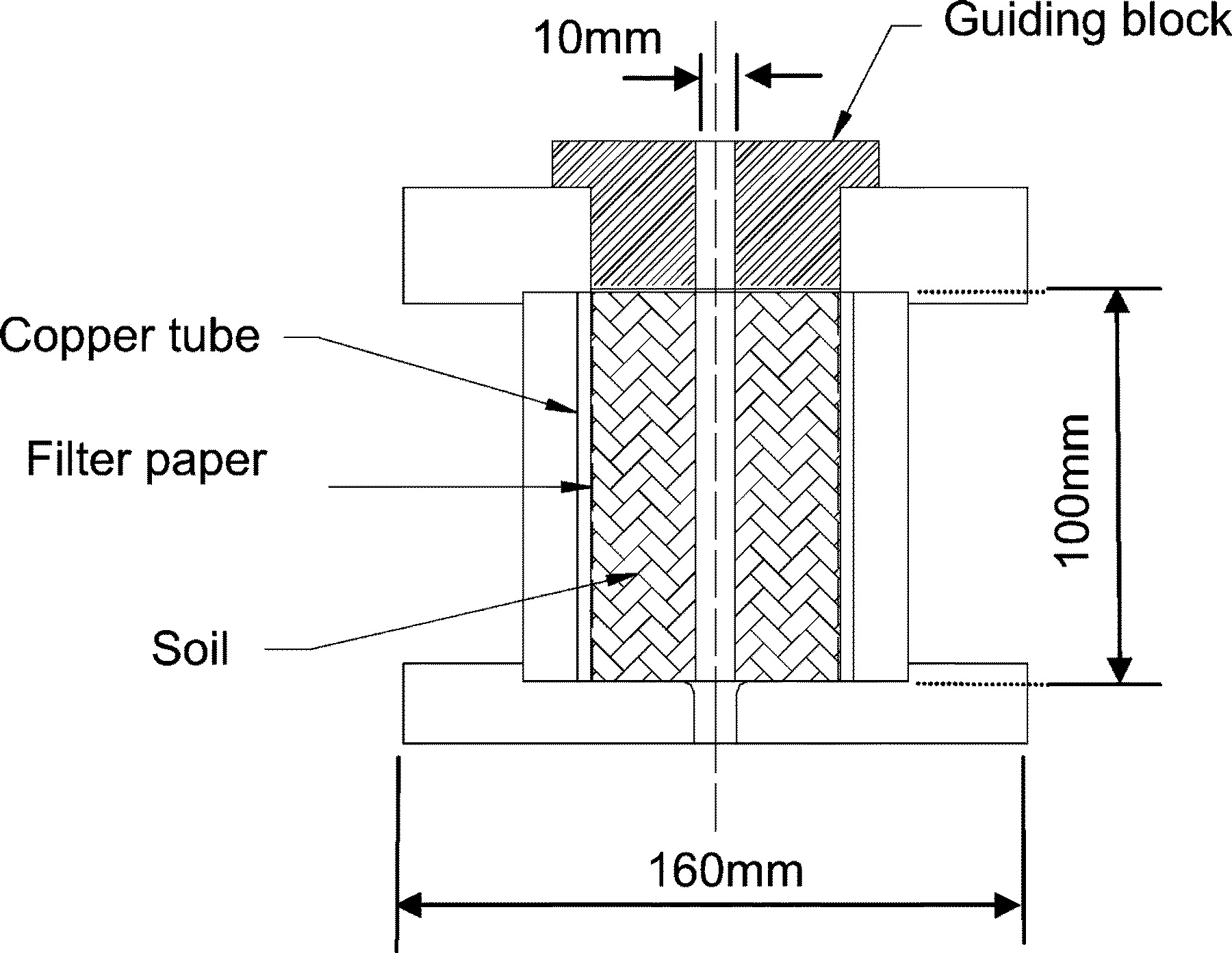 Predicting the erosion rate of chemically treated soil using a predicting the erosion rate of chemically treated soil using a process simulation apparatus for internal crack erosion journal of geotechnical and nvjuhfo Choice Image