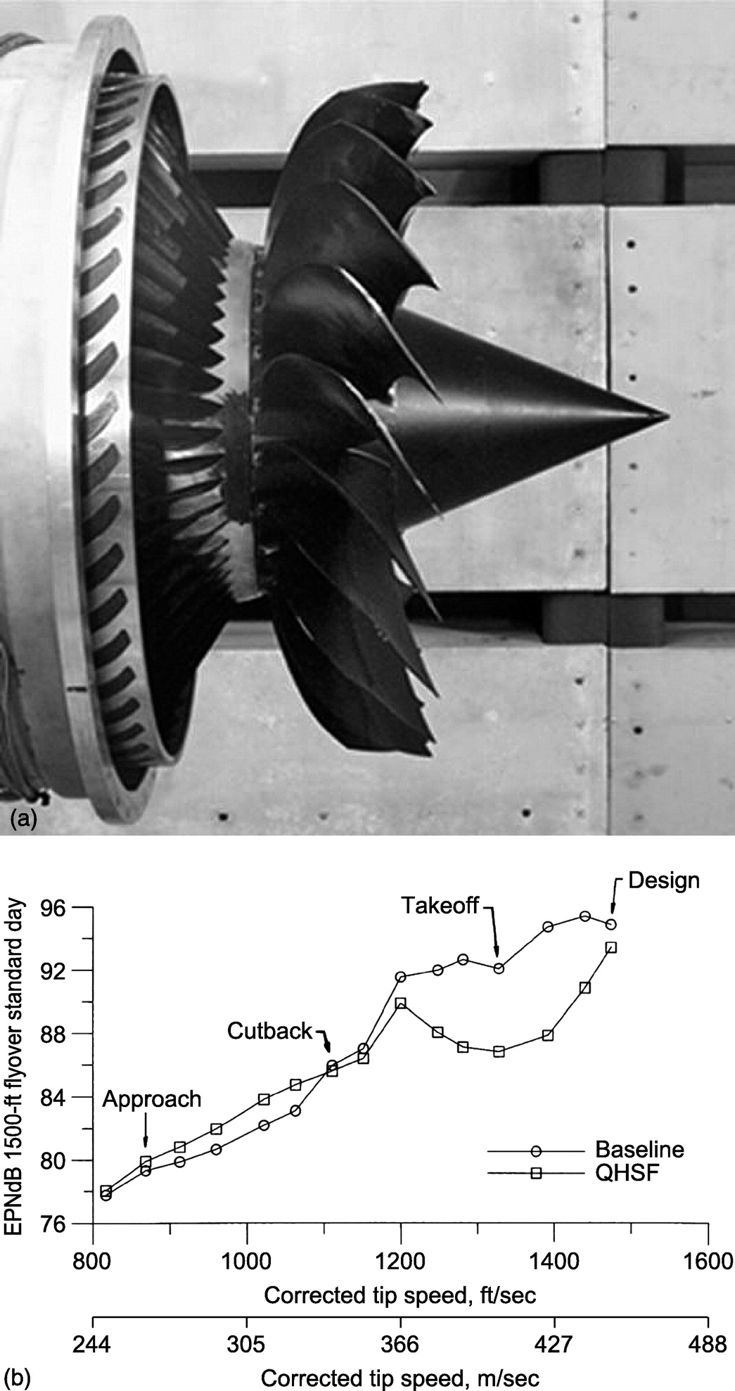 NASA Glenn's Contributions to Aircraft Engine Noise Research