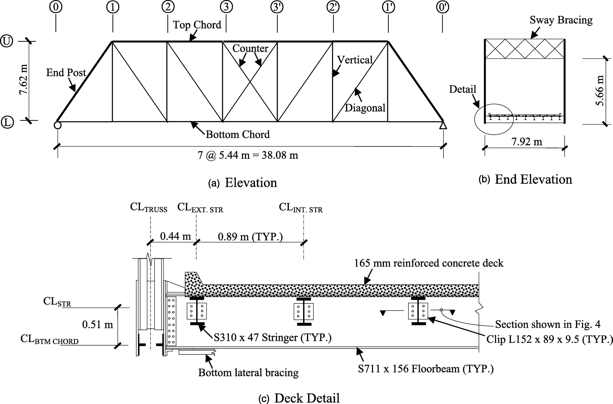Alternative Load Paths in Steel through-Truss Bridges: Case Study | Journal  of Bridge Engineering | Vol 18, No 9