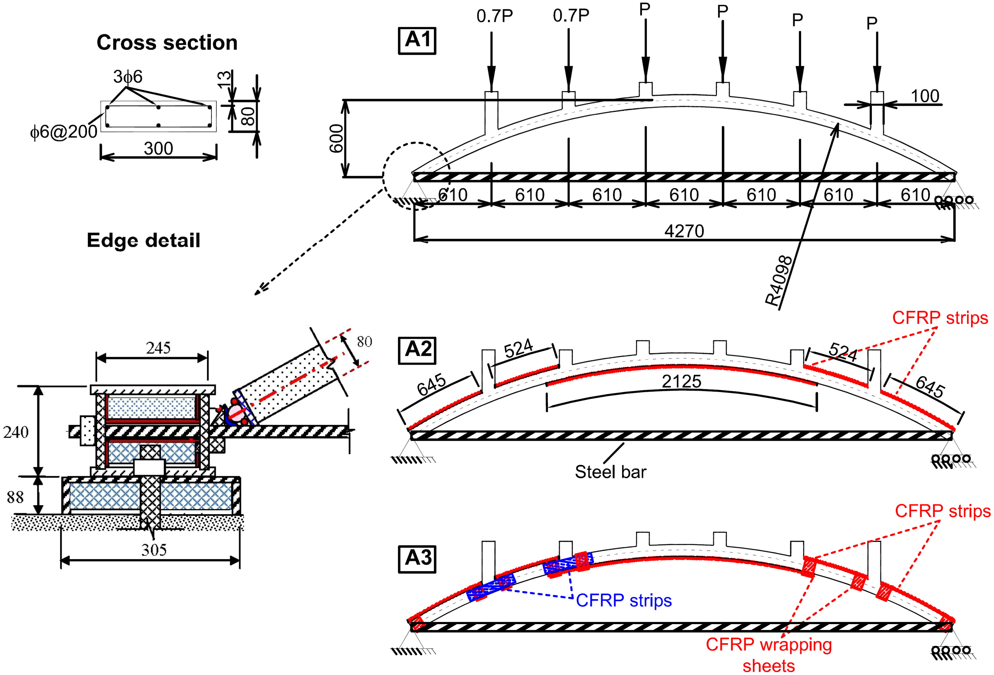 Strengthening Of Reinforced Concrete Arches With Externally Bonded Bending Moment Diagram Resulting From The Elastic Analysis A Composite Materials Testing And Journal Composites For Construction Vol