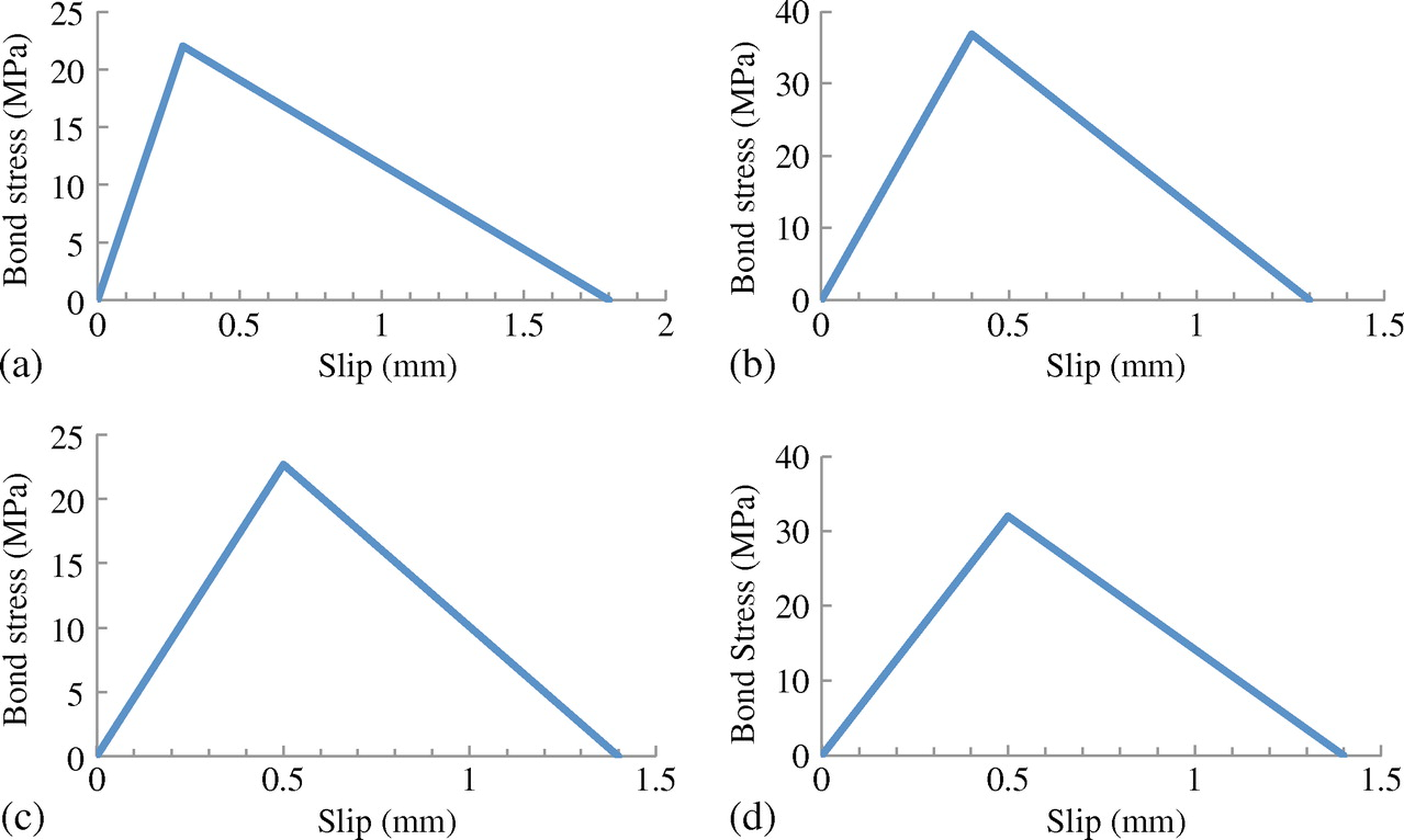 Cohesive Model-Based Approach for Fatigue Life Prediction of