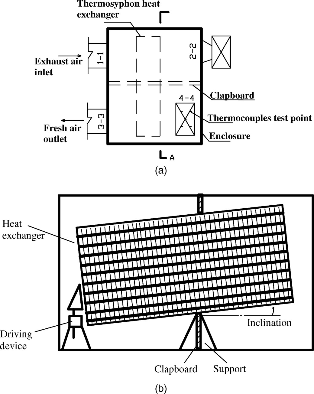 Study On Optimal Operating Mode Of A Thermosyphon Heat Exchanger Piping Layout Unit In Shopping Center Journal Energy Engineering Vol 139 No 4