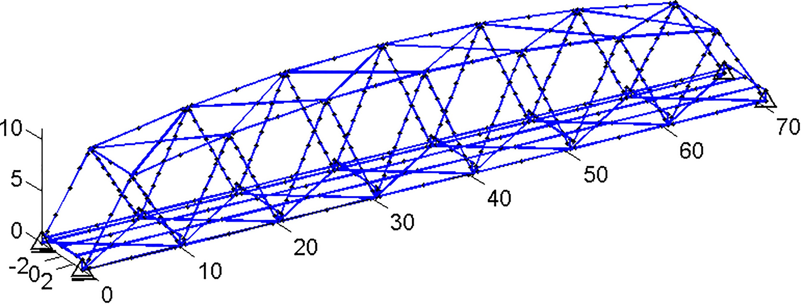 Bayesian Model Updating And Its Limitations For Detecting Local Warren Truss Bridge Diagram The First Was Probably A Damage Of An Existing Journal Engineering Vol 22 No 7
