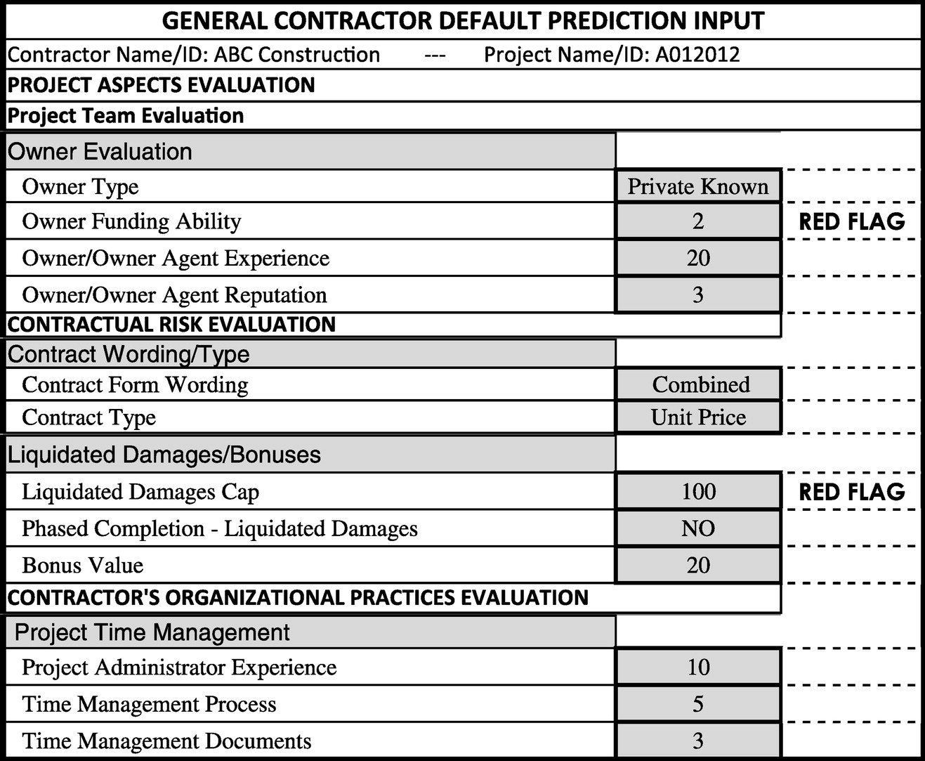 Adaptive Learning of Contractor Default Prediction Model for