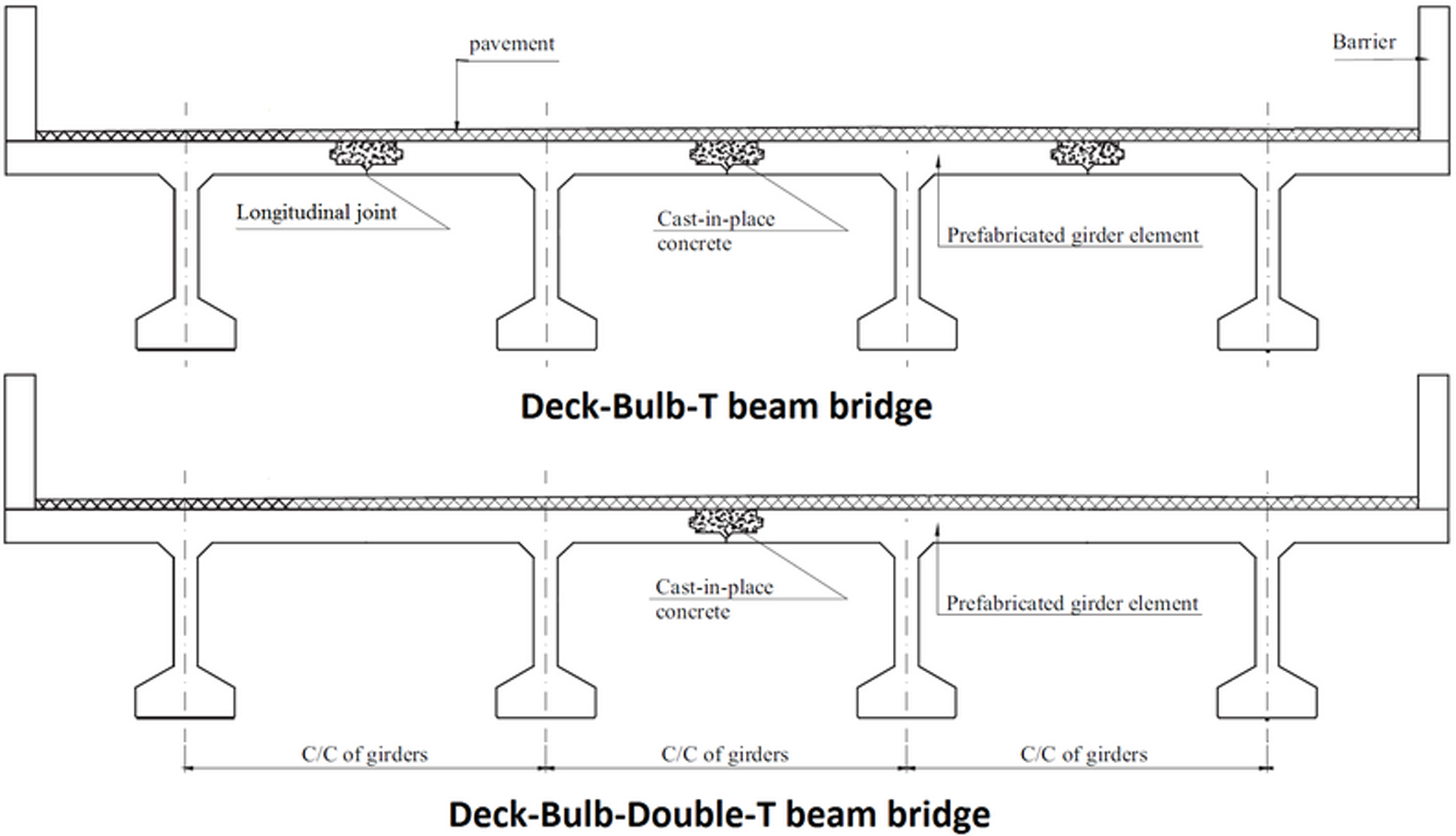 Accelerated Construction Of Short Span Railroad Bridges In Iran Beam Bridge Diagram Practice Periodical On Structural Design And Vol 24 No 1
