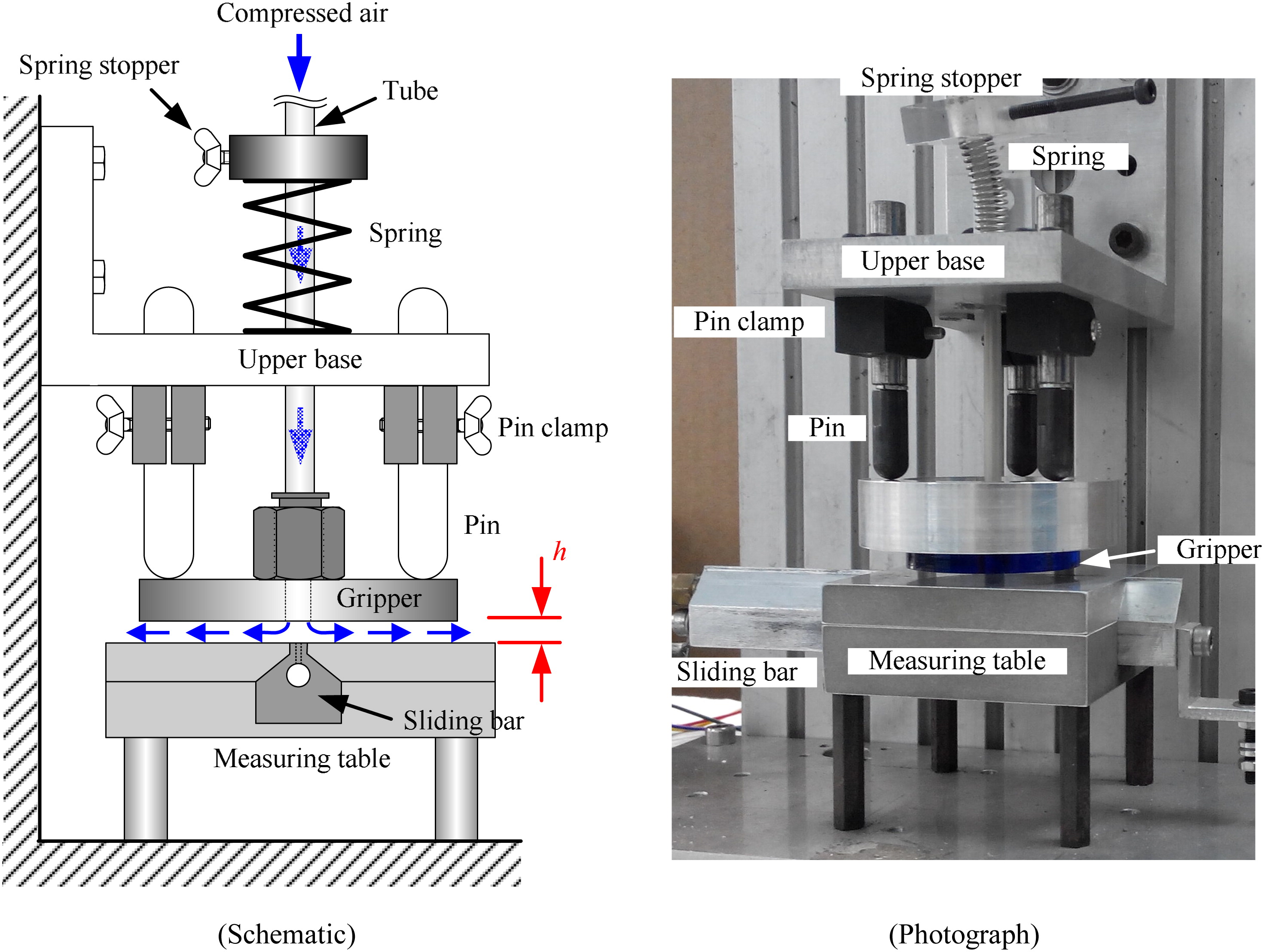Theoretical And Experimental Study Of Factors Affecting The Suction Espresso Machine Diagram Force A Bernoulli Gripper Journal Engineering Mechanics Vol 140 No 9