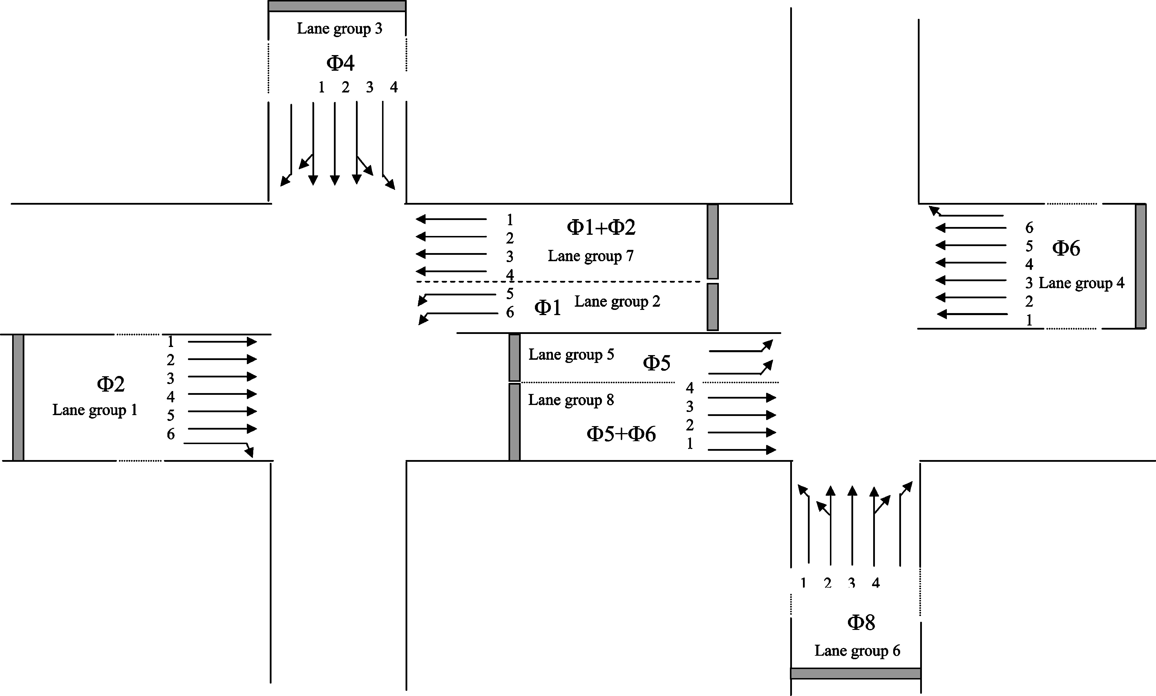 Development Of An Optimization Methodology For Adaptive Traffic Diagram Shows Options A Diamond Interchange Including 3 And 4 Signal Control At Interchanges Journal Transportation Engineering Vol 132