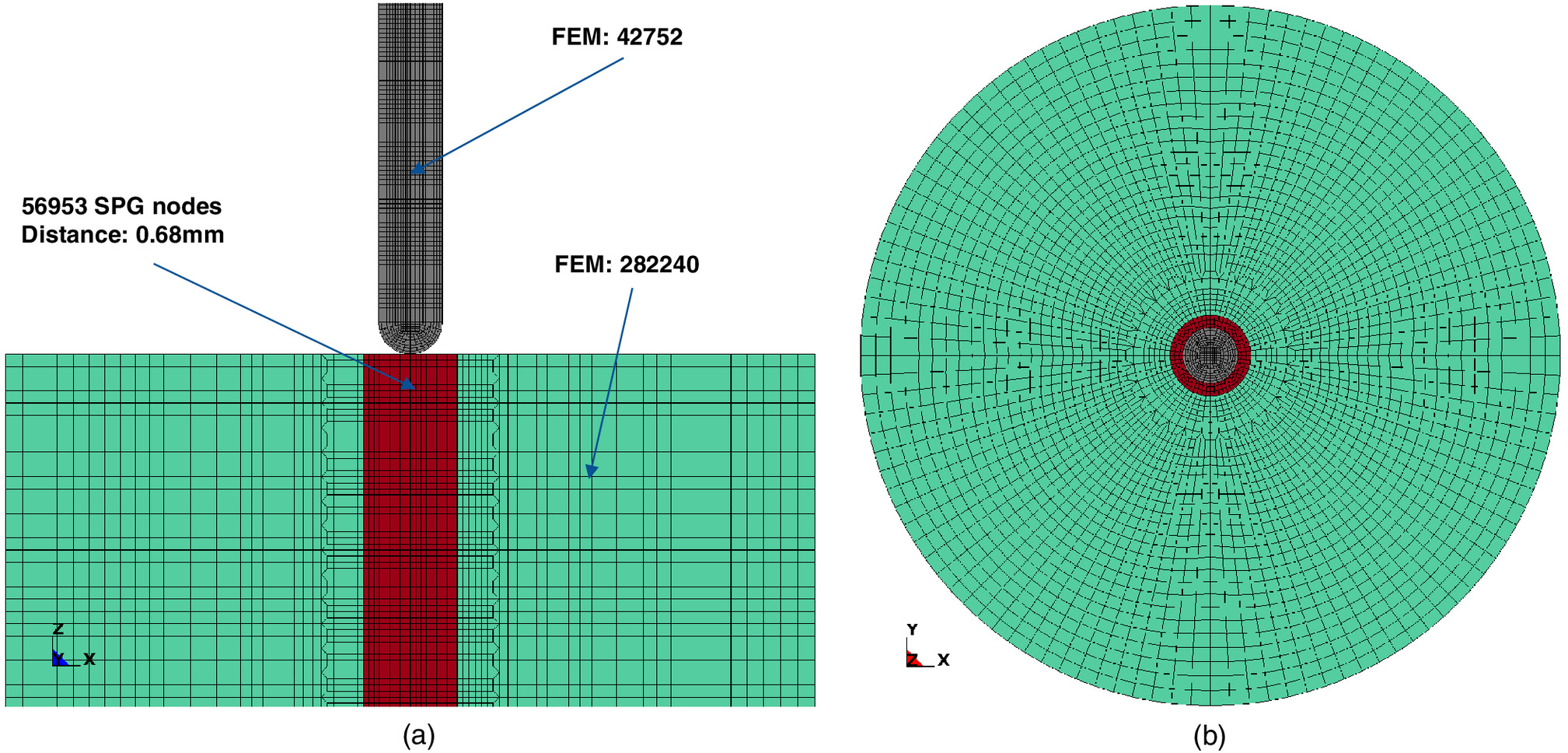 Simulation of Impact Penetration and Perforation of Metal