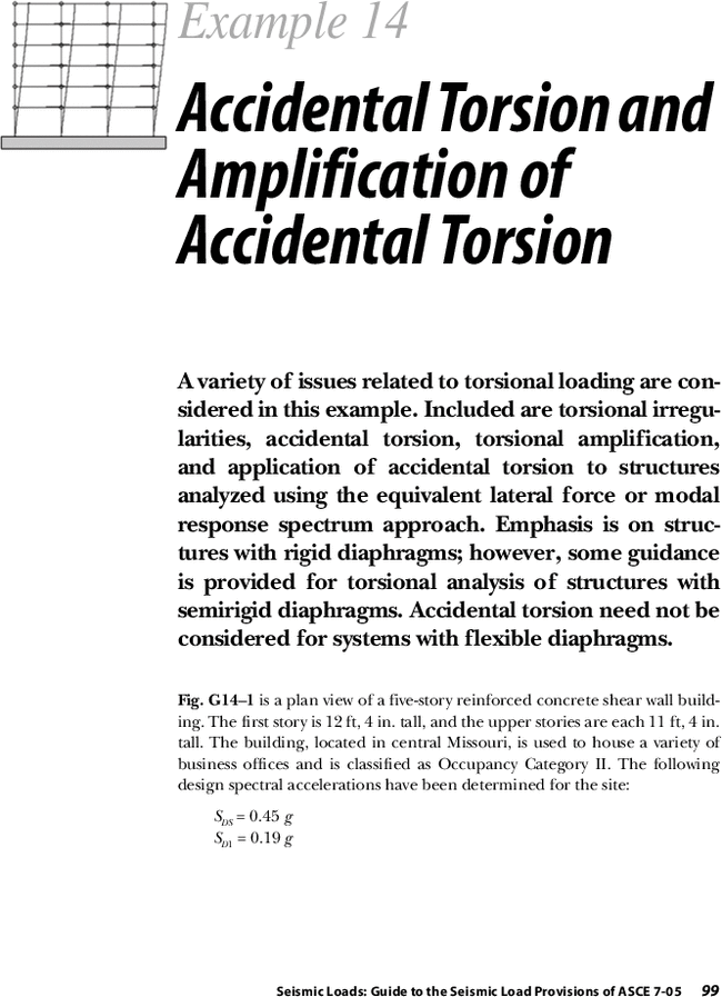 Accidental Torsion and Amplification of Accidental Torsion