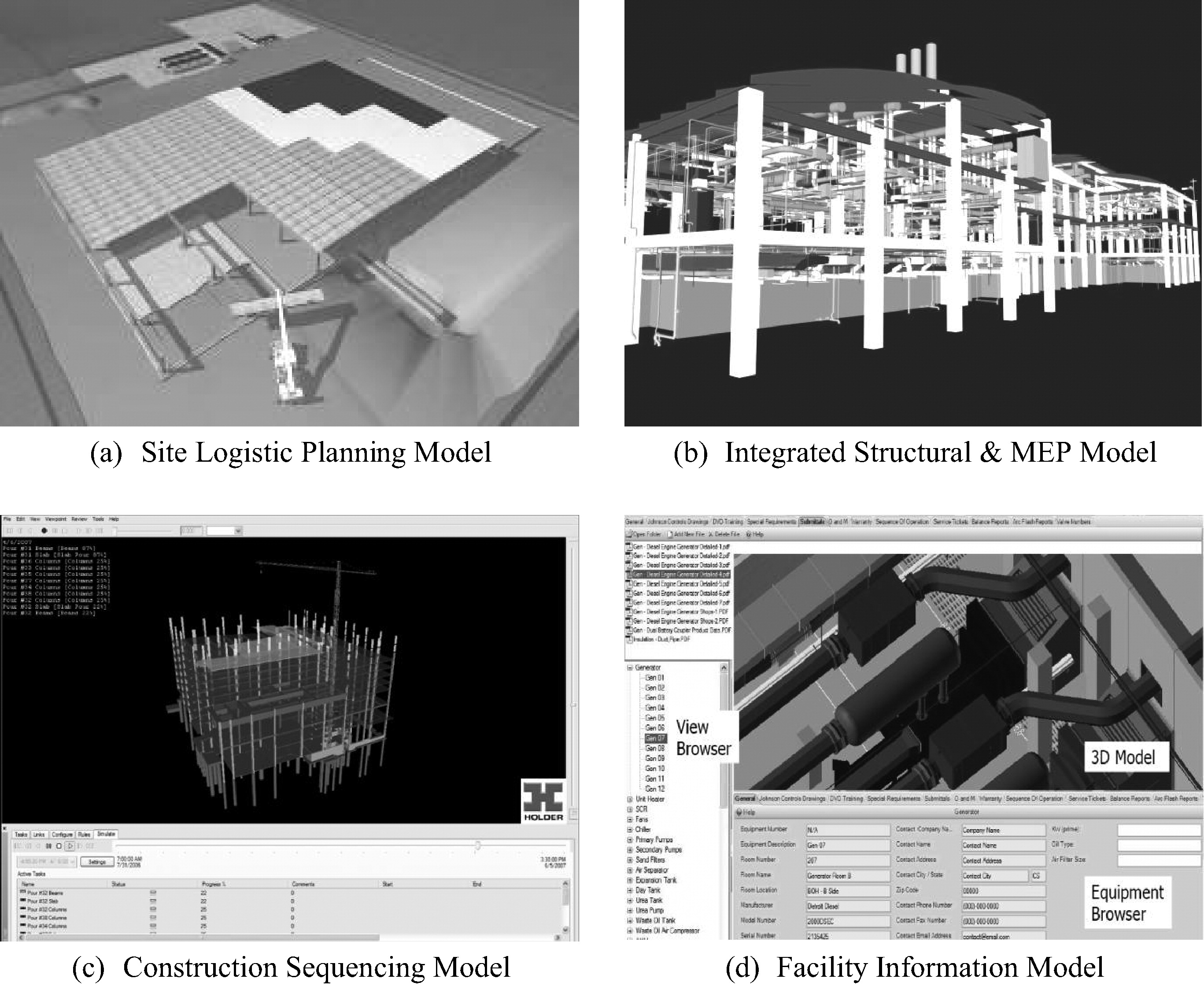 Building information modeling bim trends benefits risks and challenges for the aec industry leadership and management in engineering vol 11 no 3
