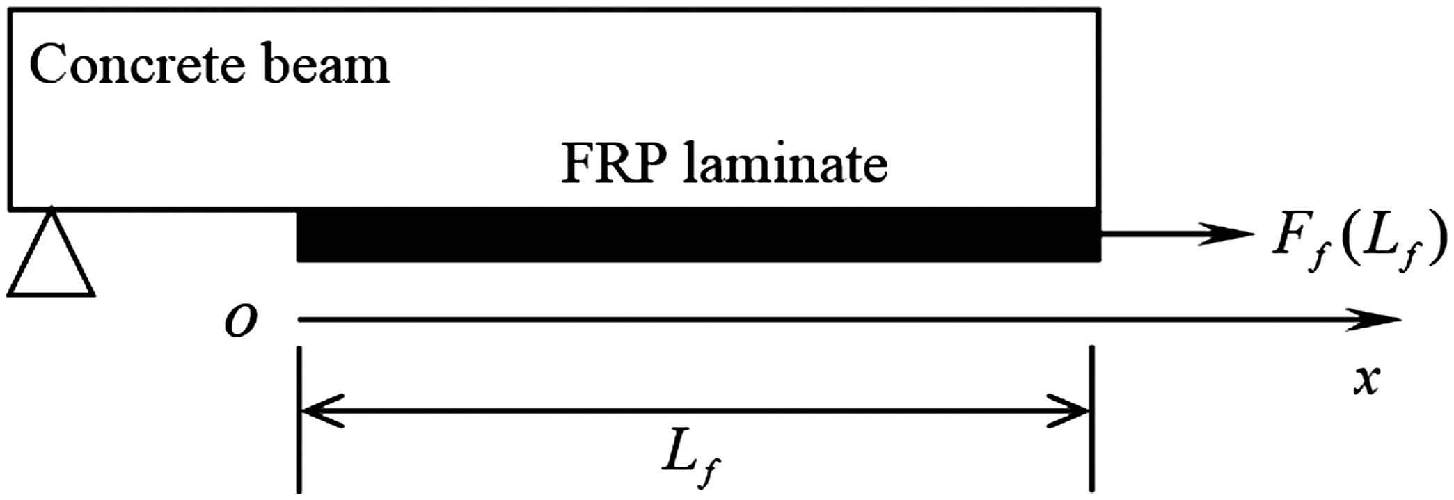 Fracture Analysis of FRP-Plated Notched Concrete Beams