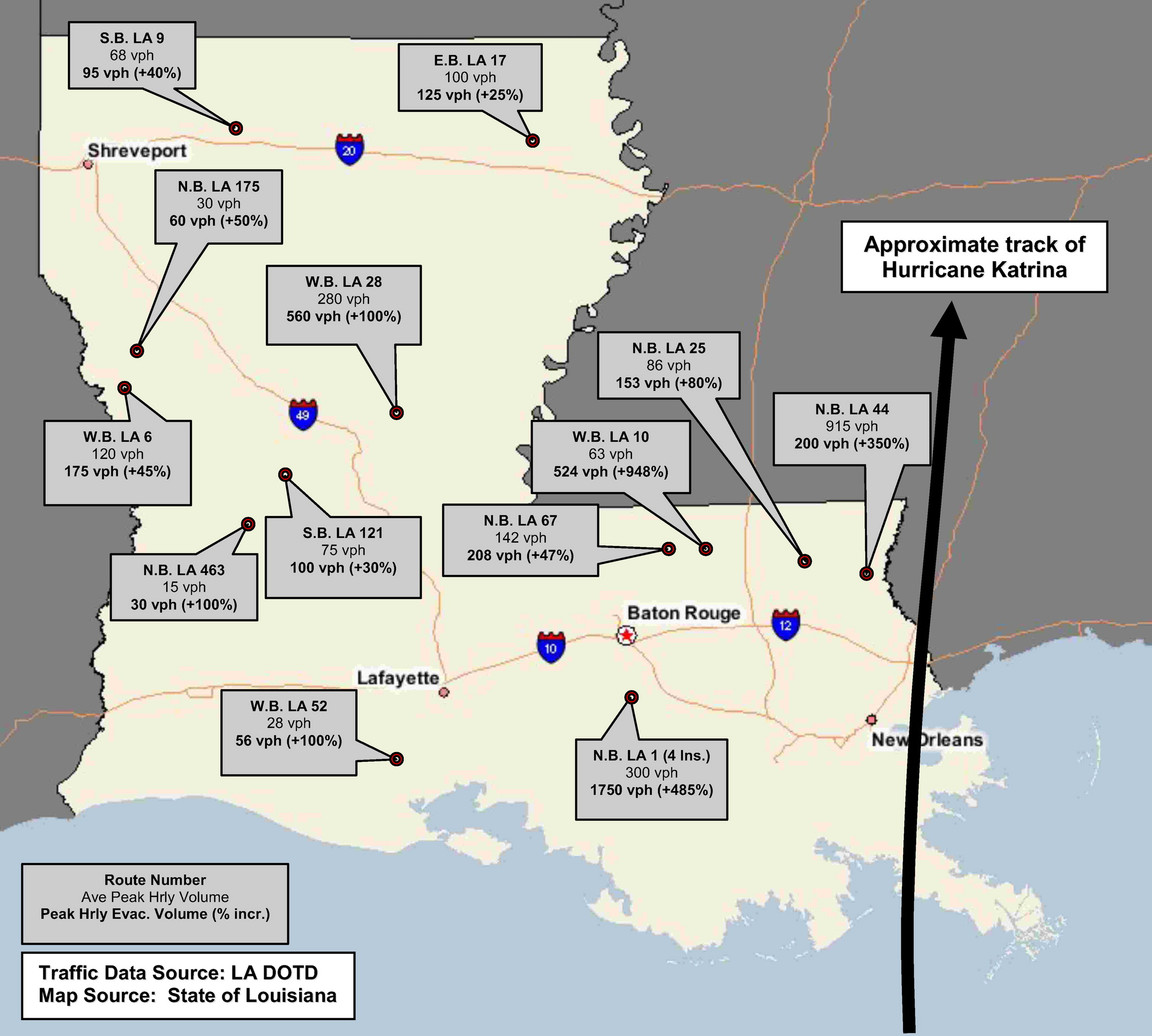 Louisiana Traffic Map.Temporospatial Analysis Of Hurricane Katrina Regional Evacuation