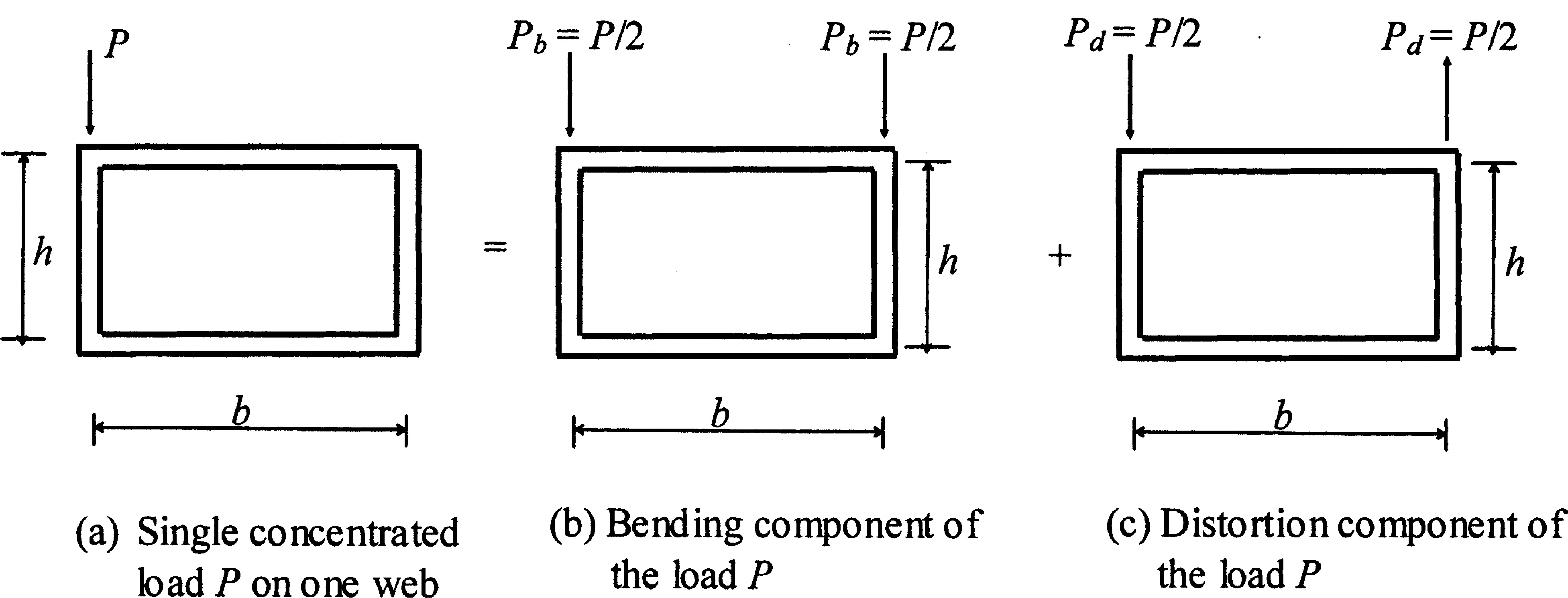 Estimation Of Collapse Load Single Cell Concrete Box Girder To Draw The Diagram Upward Concentrated At A Is 10 Kn Bridges Journal Bridge Engineering Vol 12 No 4
