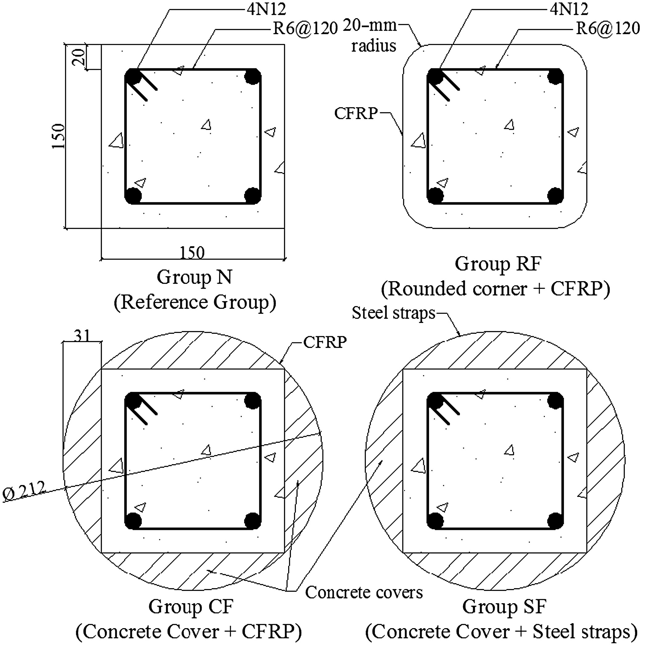 New Method Of Strengthening Reinforced Concrete Square Columns By Circularizing And Wring With Fiber Polymer Or Steel Straps Journal