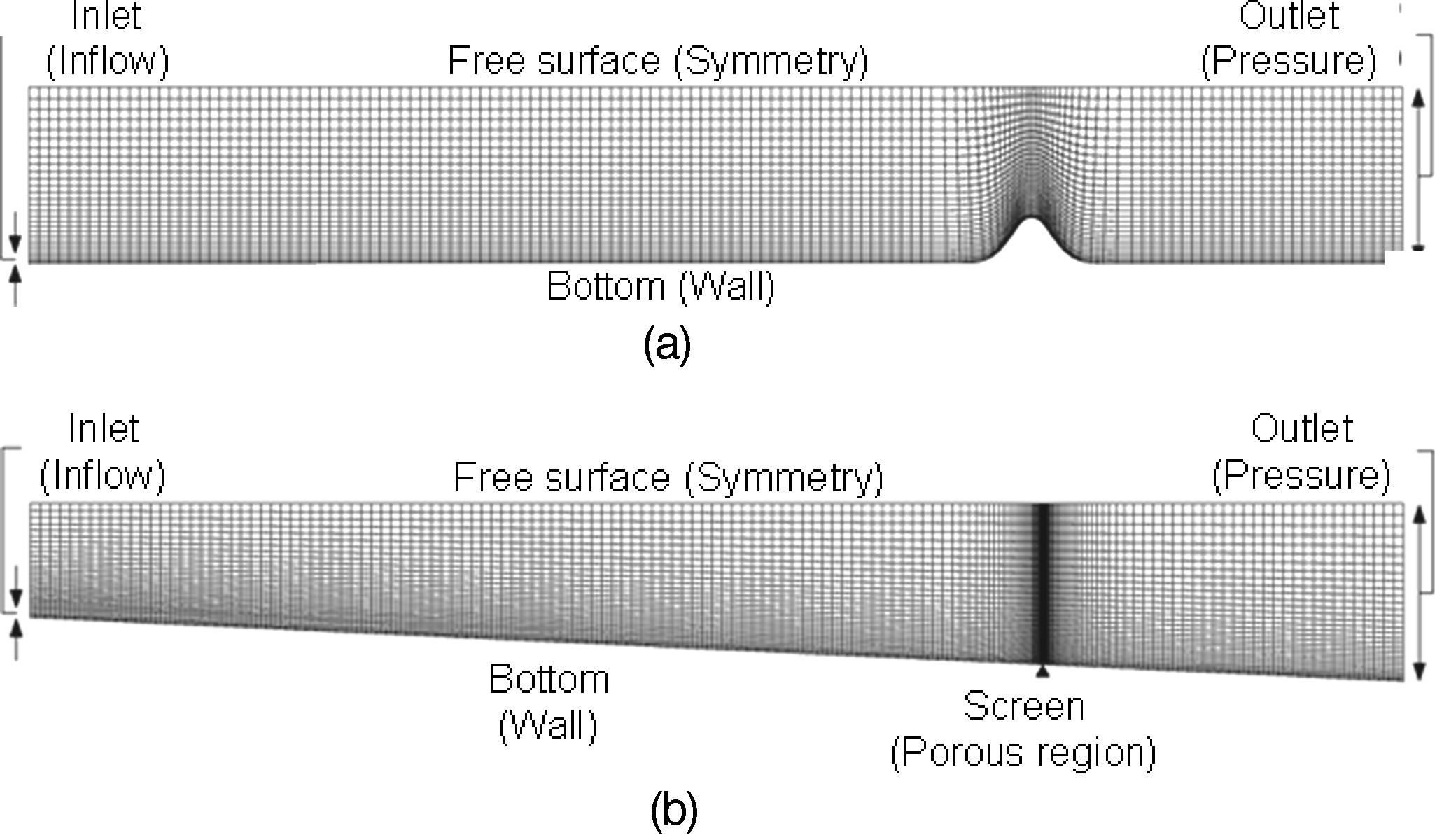 Control of Turbidity Currents in Reservoirs by Solid and Permeable