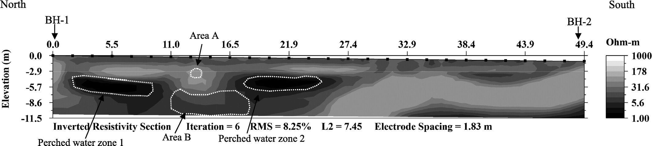 Effects of Backfill Soil on Excessive Movement of MSE Wall | Journal ...