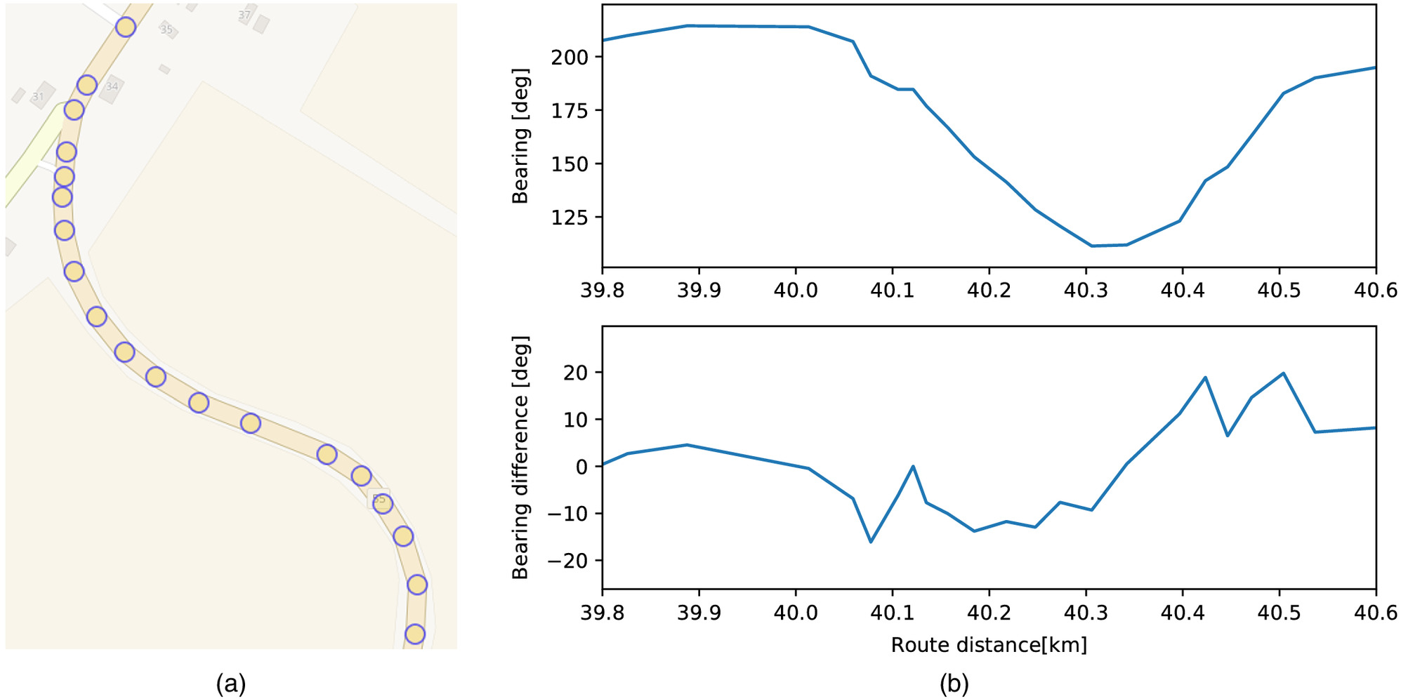 Combining Road Network Data from OpenStreetMap with an Authoritative