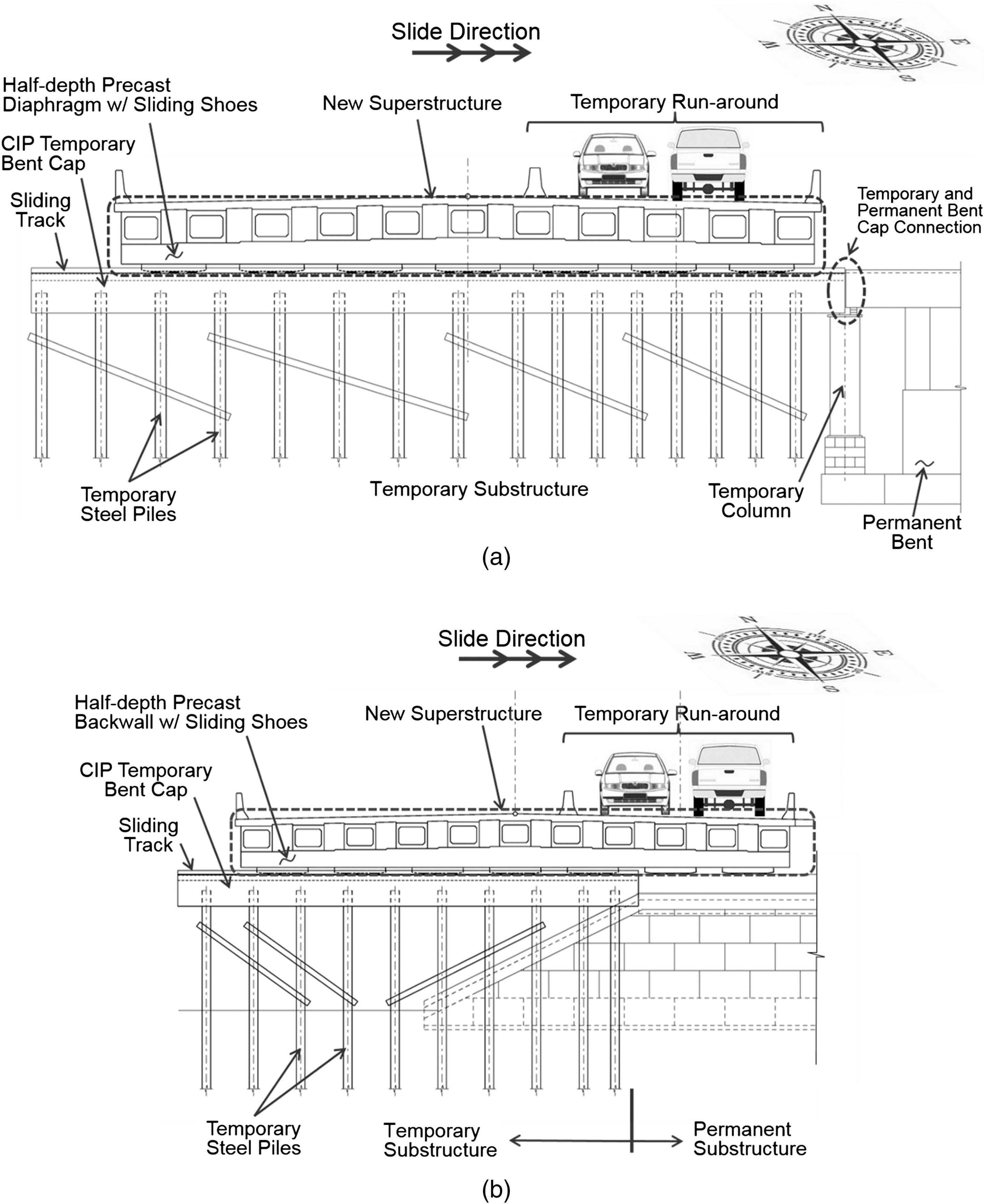 Substructure and superstructure