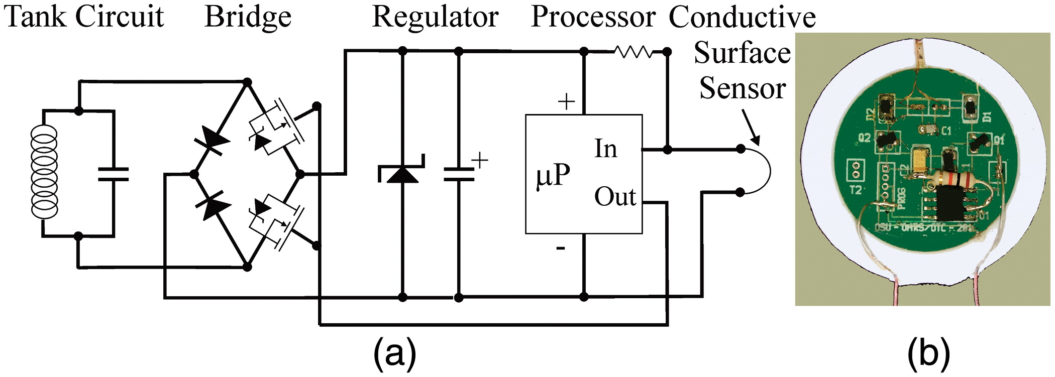 Wireless Crack Detection In Concrete Elements Using Conductive Liquid Sensing Circuits Sensors Detectors Surface And Radio Frequency Identification Technology Journal Of Materials Civil