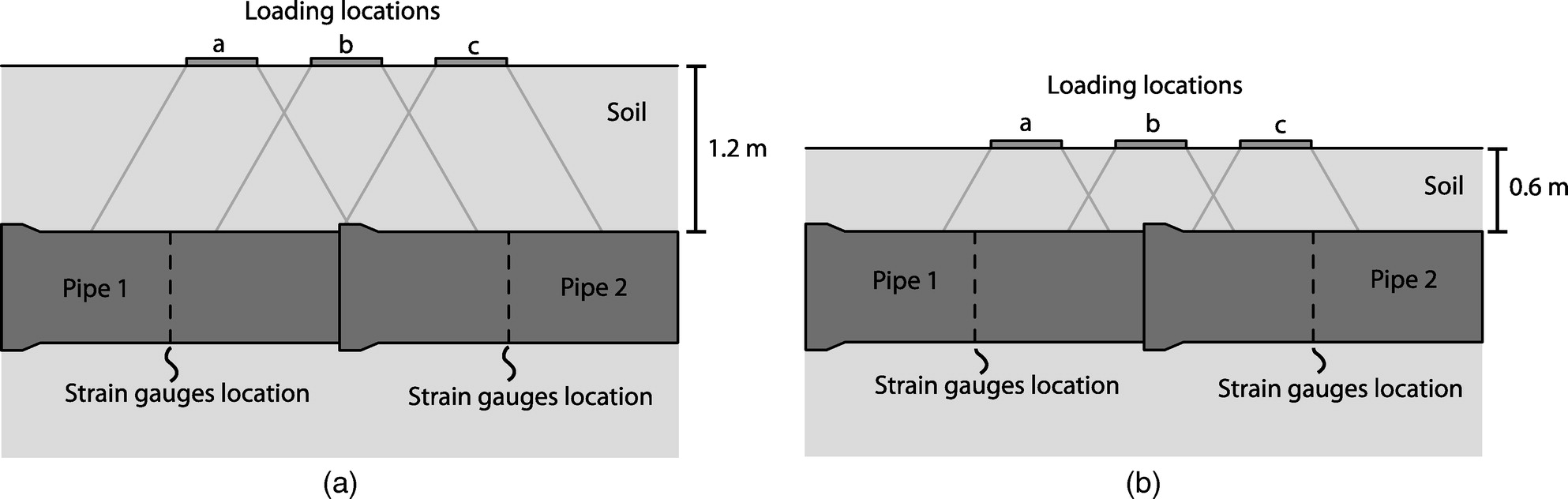 Evaluation and Application of the Flexural Rigidity of a