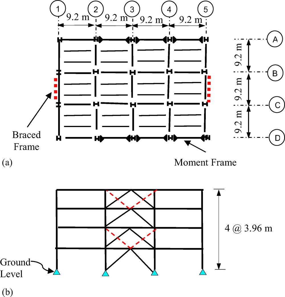 designs of special concentrically braced frame using aisc 341-05 and aisc  341-10 | practice periodical on structural design and construction | vol  21, no 1